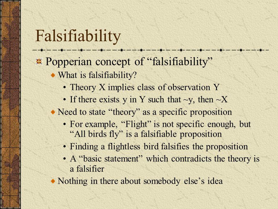 Falsifiability Popperian concept of falsifiability What is falsifiability.