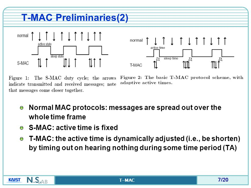 18/20 T-MAC Nodes-to-sink communication Nodes send messages to a single sink node :Send message to corner node Shortest path routing, no data aggregation T-MAC: Used overhearing avoidance, FRTS & full-buffer priority mechanisms