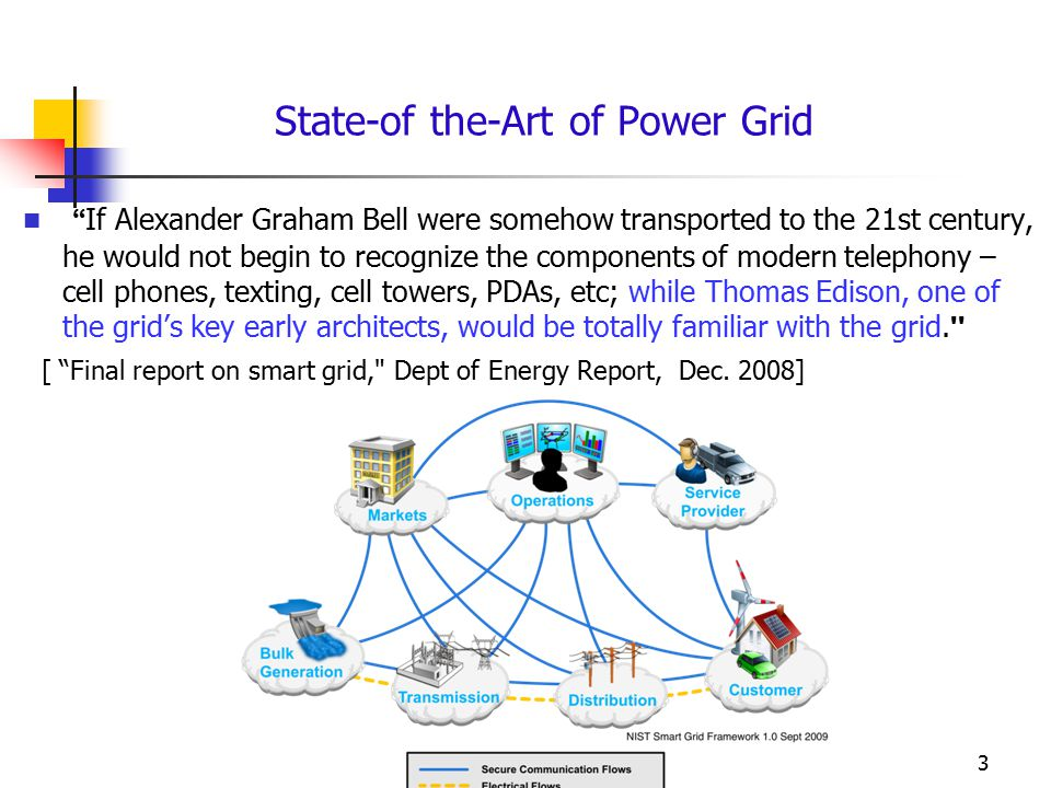 "State-of the-Art of Power Grid "" If Alexander Graham Bell were somehow transported to the 21st century, he would not begin to recognize the components"