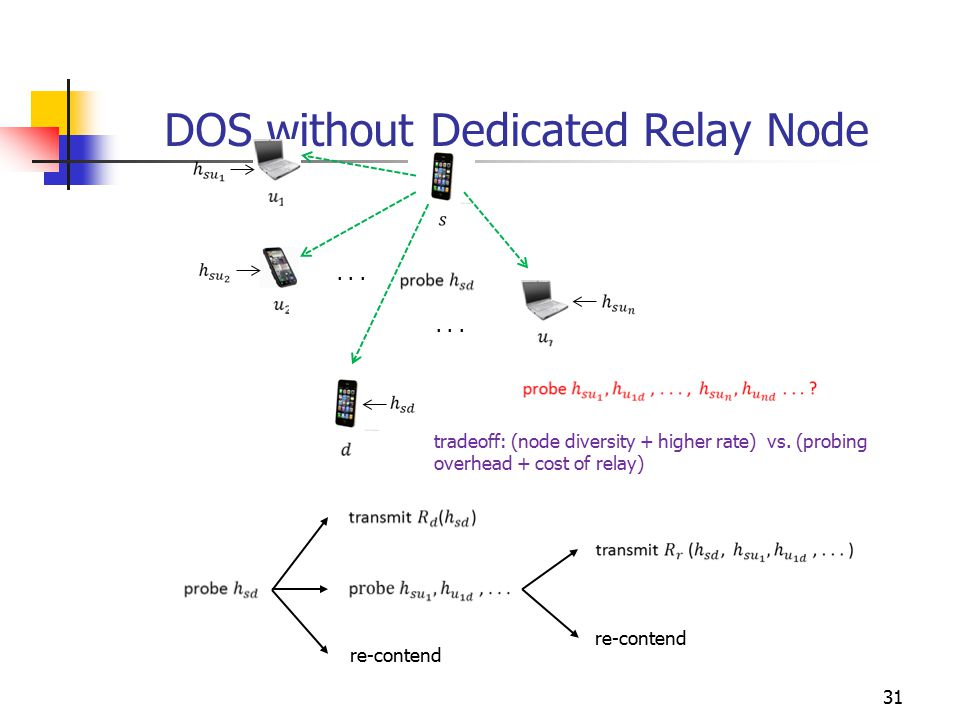 DOS without Dedicated Relay Node... tradeoff: (node diversity + higher rate) vs. (probing overhead + cost of relay) re-contend 31