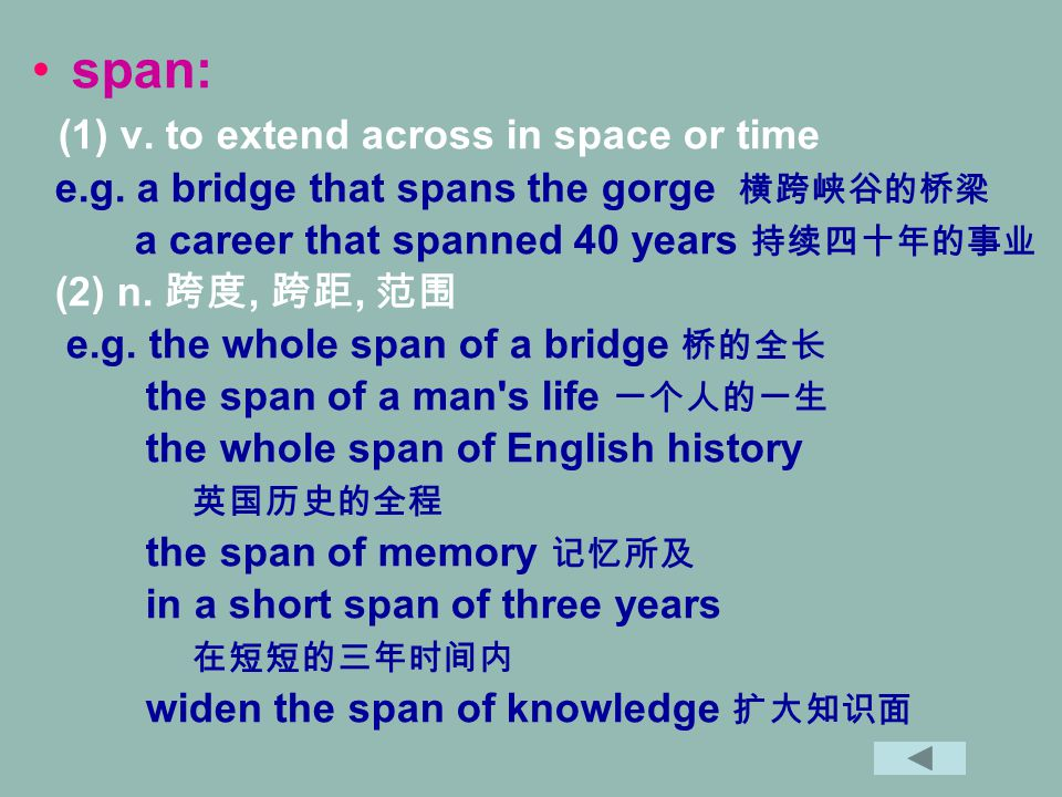 7. Word Study span contend come out ponder reflect