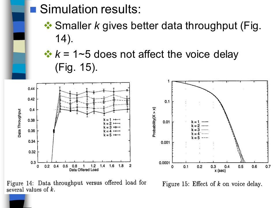 Simulation results:  Smaller k gives better data throughput (Fig.