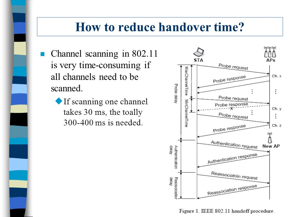 How to reduce handover time.