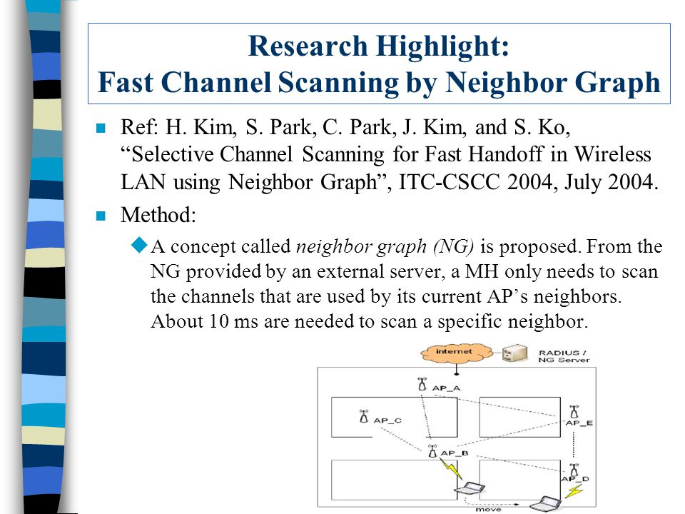 Research Highlight: Fast Channel Scanning by Neighbor Graph n Ref: H.