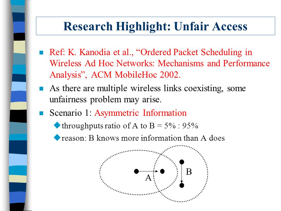Research Highlight: Polling Issue in IEEE 802.11 Investigation of the IEEE 802.11 Medium Access Control (MAC) Sublayer Functions , B.