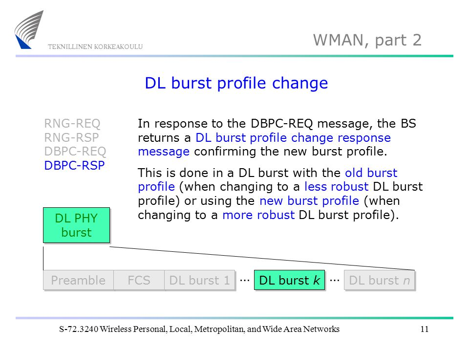 WMAN, part 2 S-72.3240 Wireless Personal, Local, Metropolitan, and Wide Area Networks11 DL burst profile change RNG-REQ RNG-RSP DBPC-REQ DBPC-RSP In response to the DBPC-REQ message, the BS returns a DL burst profile change response message confirming the new burst profile.