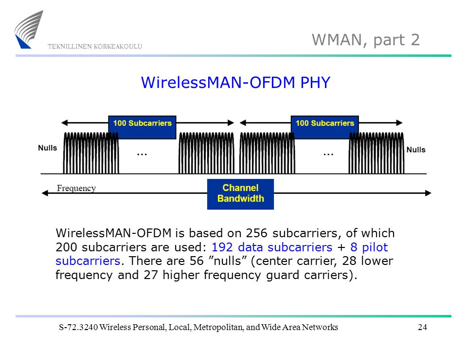 WMAN, part 2 S-72.3240 Wireless Personal, Local, Metropolitan, and Wide Area Networks24 WirelessMAN-OFDM PHY WirelessMAN-OFDM is based on 256 subcarriers, of which 200 subcarriers are used: 192 data subcarriers + 8 pilot subcarriers.