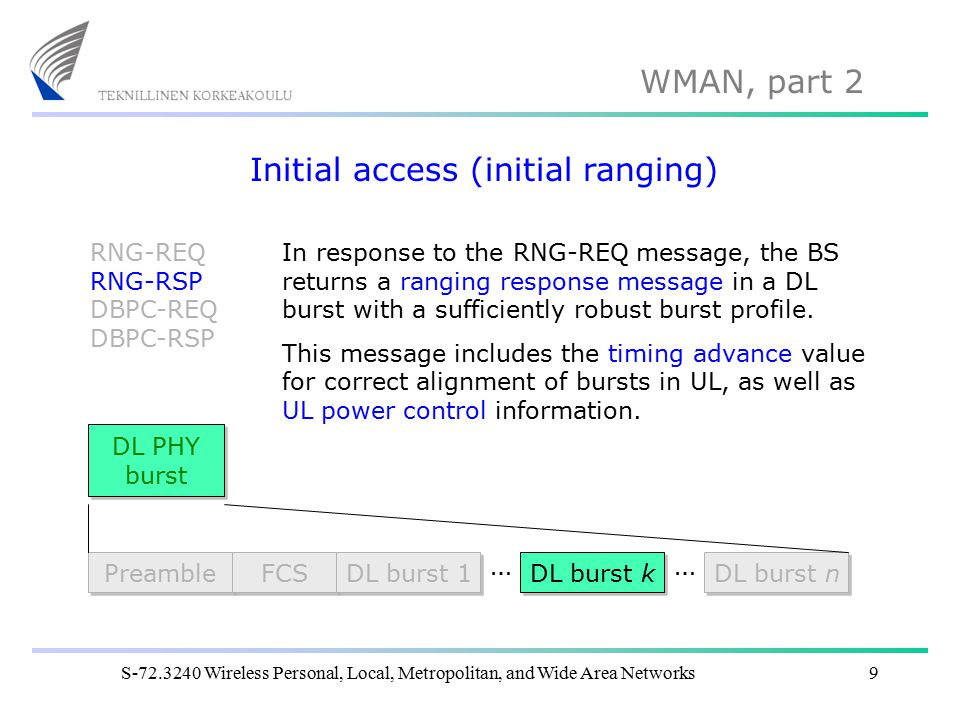 WMAN, part 2 S-72.3240 Wireless Personal, Local, Metropolitan, and Wide Area Networks30 Example For BW = 5 MHz, BPSK, G = 1/32, calculate peak bit rate: f s = floor(144/125 x 5 MHz / 8000) x 8000 = 5.76 MHz f = f s /N FFT = 5.76 MHz / 256 = 22.5 kHz T b = 1/f = 44.44 s T g = G.