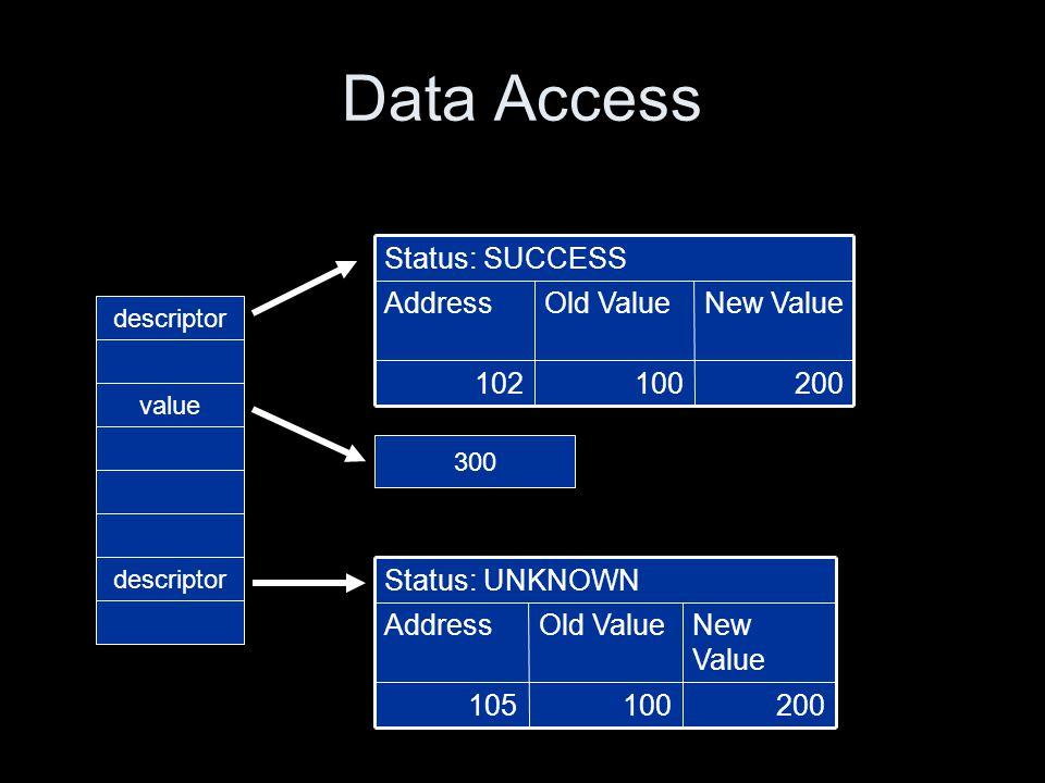 Data Access 200100102 New ValueOld ValueAddress Status: SUCCESS descriptor value descriptor 300 200100105 New Value Old ValueAddress Status: UNKNOWN