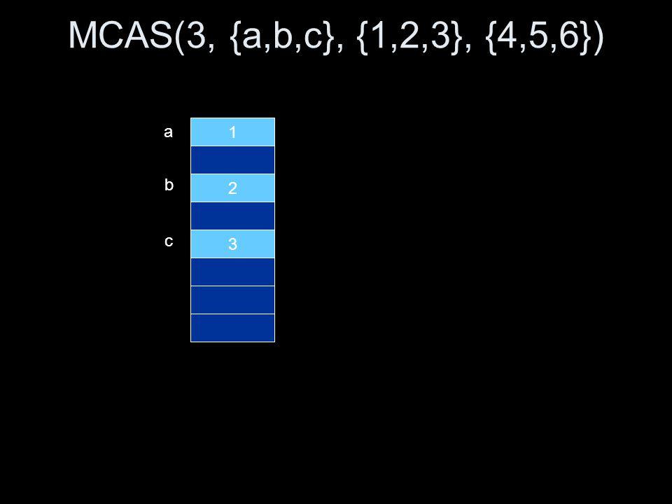 MCAS(3, {a,b,c}, {1,2,3}, {4,5,6}) 1 2 3 a b c