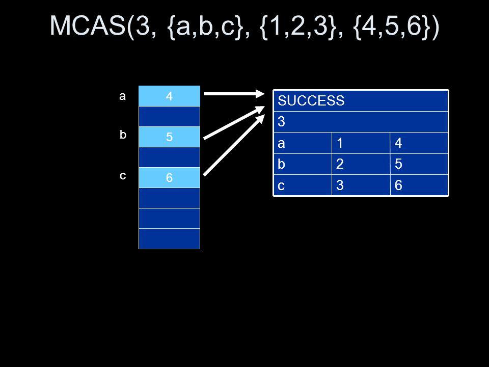 1 2 3 MCAS(3, {a,b,c}, {1,2,3}, {4,5,6}) 1 2 3 63c 52b 41a 3 SUCCESS 4 5 6 a b c