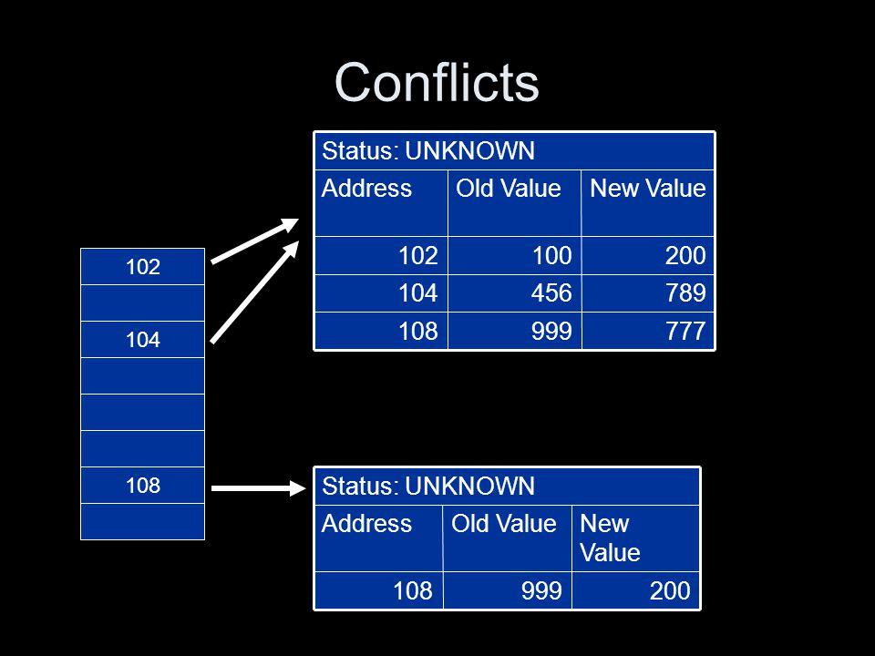 Conflicts 200100102 789456104 777999108 New ValueOld ValueAddress Status: UNKNOWN 102 104 108 200999108 New Value Old ValueAddress Status: UNKNOWN