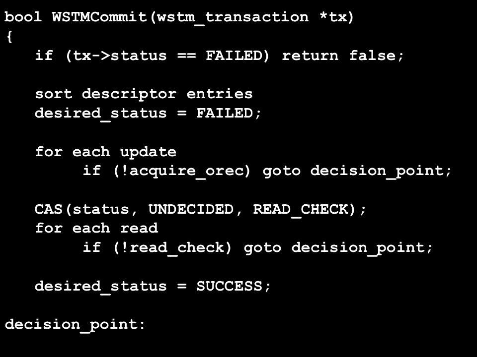bool WSTMCommit(wstm_transaction *tx) { if (tx->status == FAILED) return false; sort descriptor entries desired_status = FAILED; for each update if (!acquire_orec) goto decision_point; CAS(status, UNDECIDED, READ_CHECK); for each read if (!read_check) goto decision_point; desired_status = SUCCESS; decision_point: