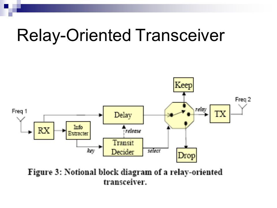 Relay-Oriented Transceiver