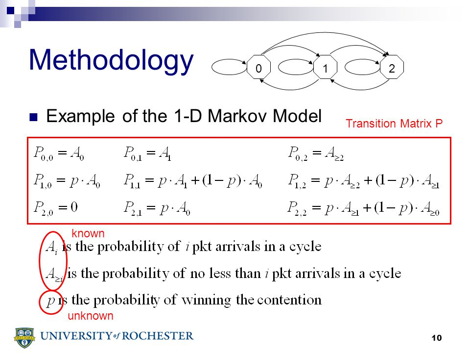 10 Methodology Example of the 1-D Markov Model 012 Transition Matrix P known unknown