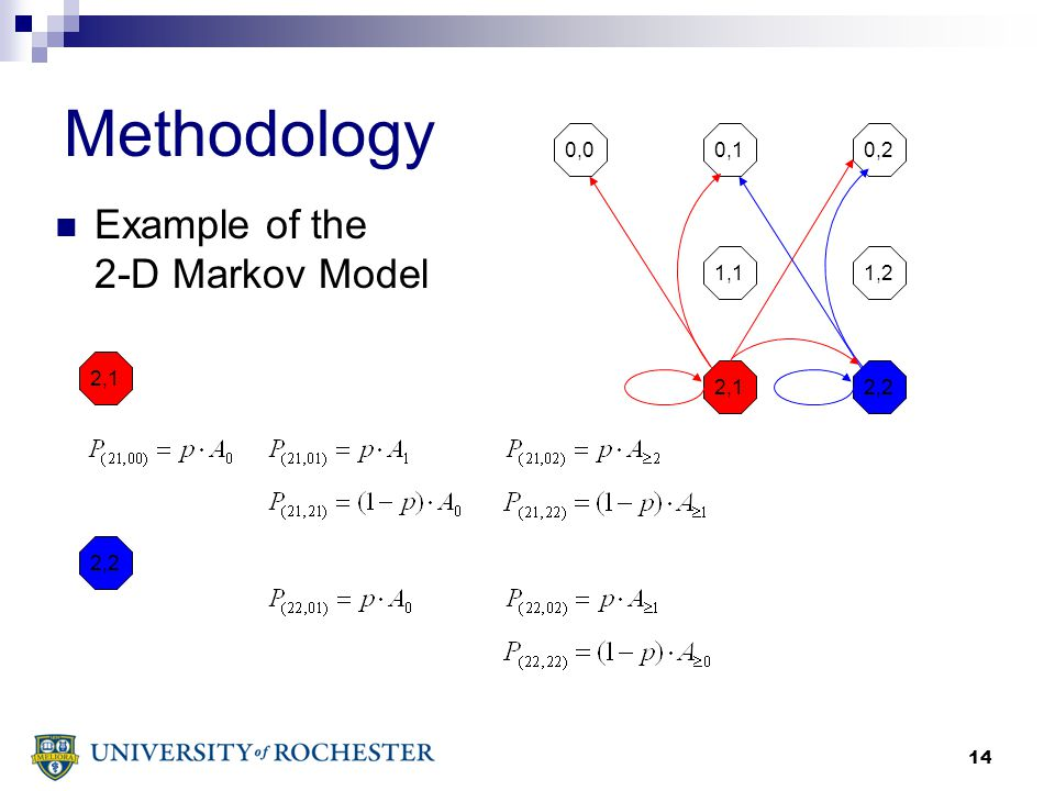14 Methodology Example of the 2-D Markov Model 0,00,10,2 1,11,2 2,12,2 2,12,2