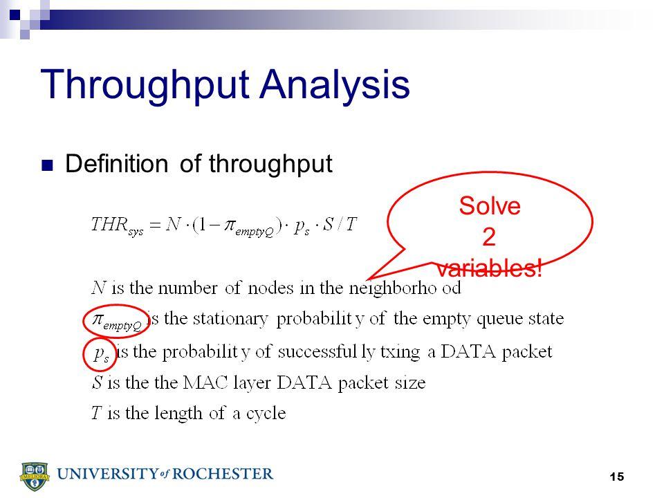 15 Throughput Analysis Definition of throughput Solve 2 variables!