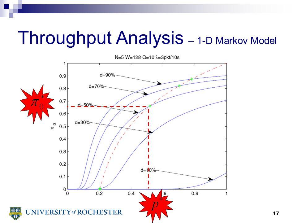 17 Throughput Analysis – 1-D Markov Model