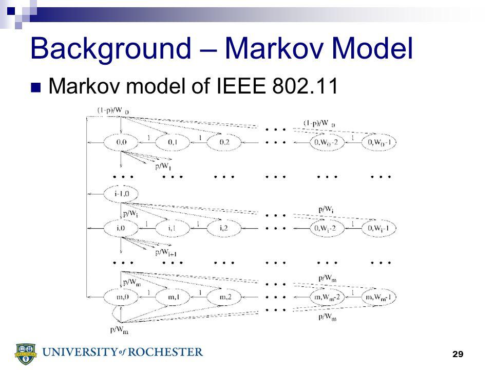 29 Background – Markov Model Markov model of IEEE 802.11