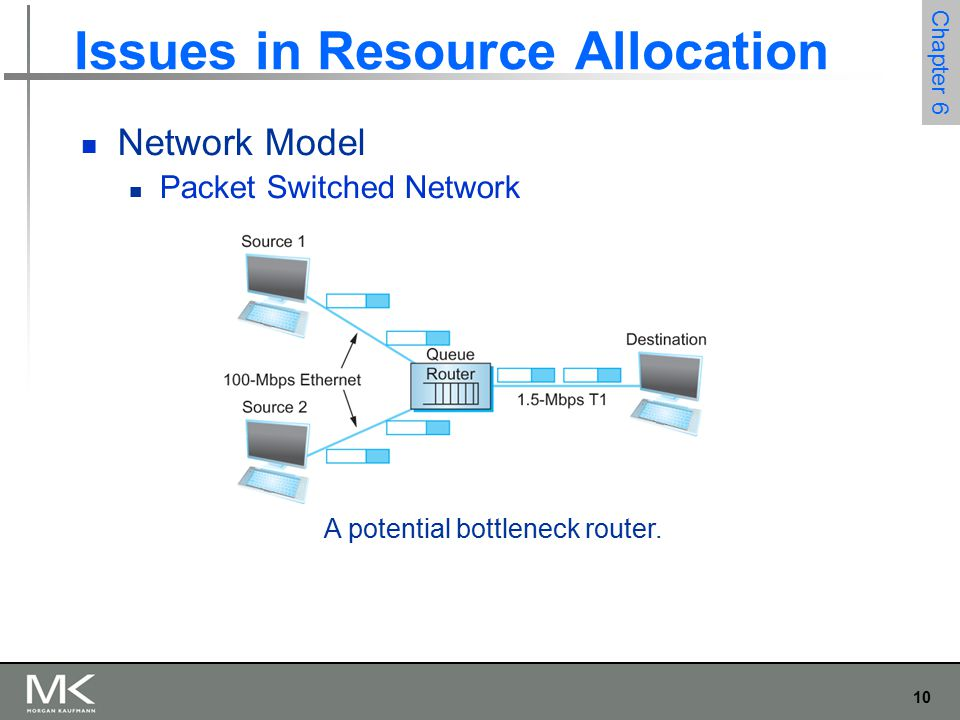 11 Chapter 6 Issues in Resource Allocation Network Model Connectionless Flows For much of our discussion, we assume that the network is essentially connectionless, with any connection-oriented service implemented in the transport protocol that is running on the end hosts.