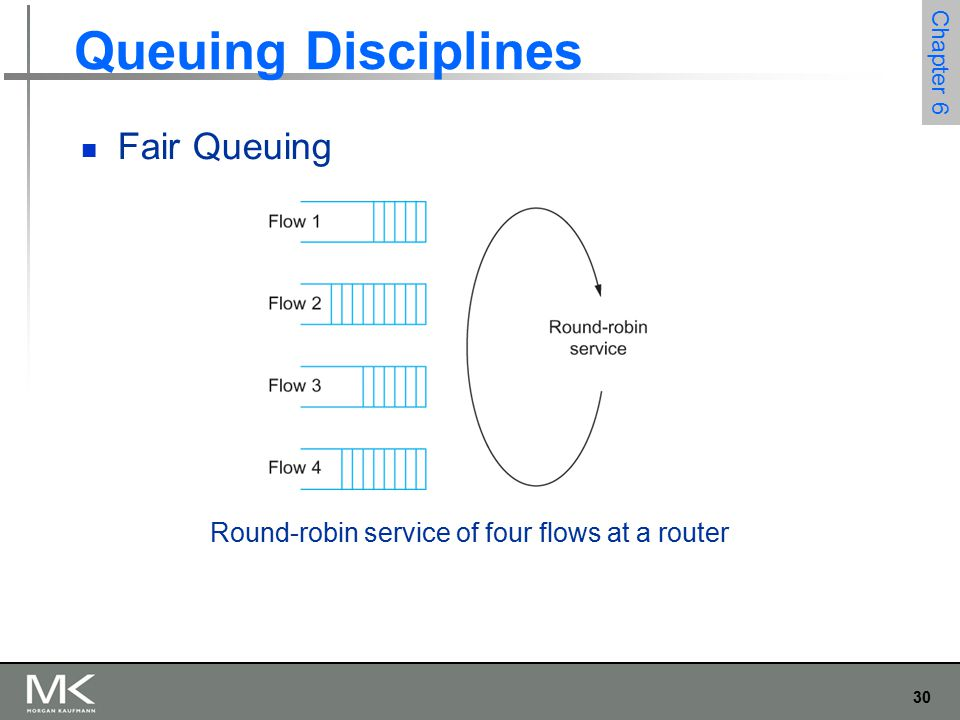 31 Chapter 6 Queuing Disciplines Fair Queuing The main complication with Fair Queuing is that the packets being processed at a router are not necessarily the same length.