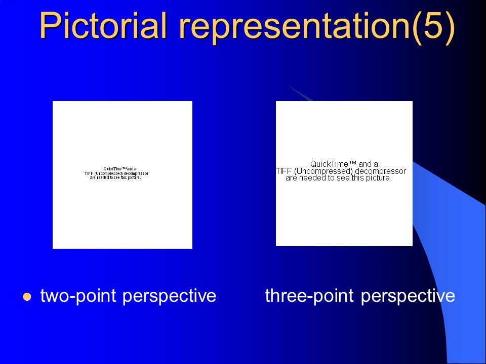 Pictorial representation(5) two-point perspective three-point perspective