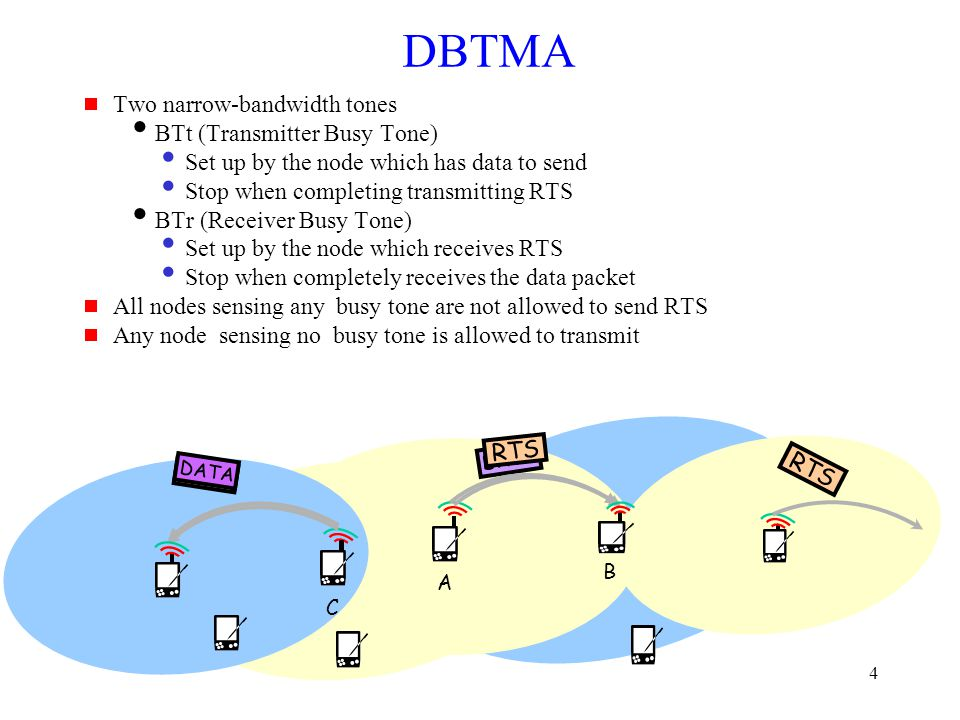 4 DBTMA  Two narrow-bandwidth tones  BTt (Transmitter Busy Tone) Set up by the node which has data to send Stop when completing transmitting RTS  BTr (Receiver Busy Tone) Set up by the node which receives RTS Stop when completely receives the data packet  All nodes sensing any busy tone are not allowed to send RTS  Any node sensing no busy tone is allowed to transmit RTS CA DATA RTS DATA RTS B