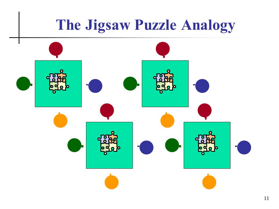 The Jigsaw Puzzle Analogy 11