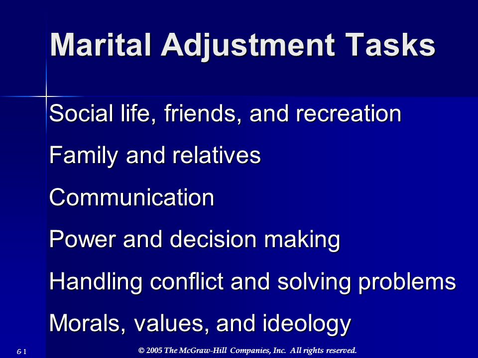 © 2005 The McGraw-Hill Companies, Inc. All rights reserved. Marital Adjustment Tasks Social life, friends, and recreation Family and relatives Communi