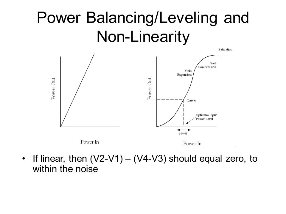 Power Balancing/Leveling and Non-Linearity If linear, then (V2-V1) – (V4-V3) should equal zero, to within the noise