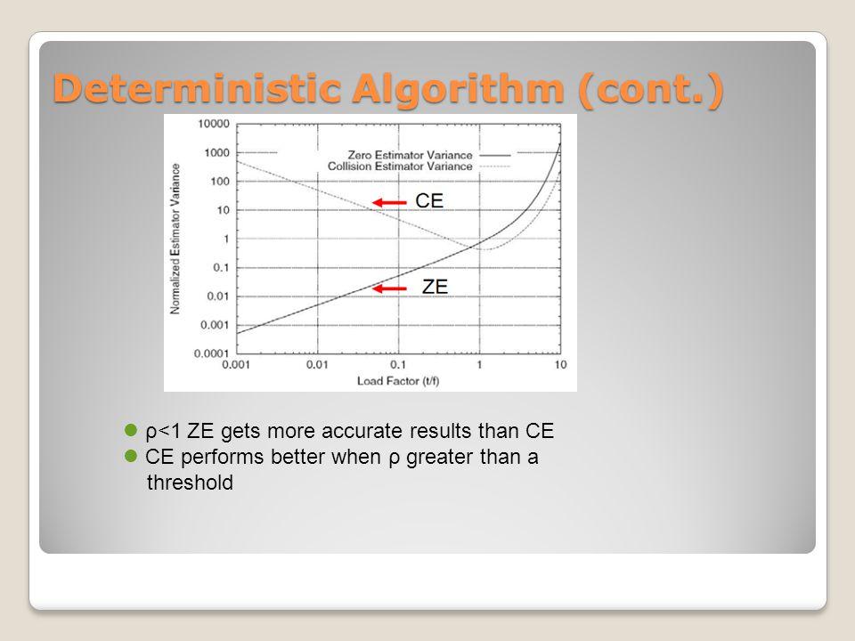 ρ<1 ZE gets more accurate results than CE CE performs better when ρ greater than a threshold