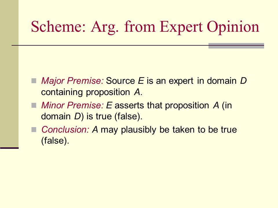 Scheme: Arg.