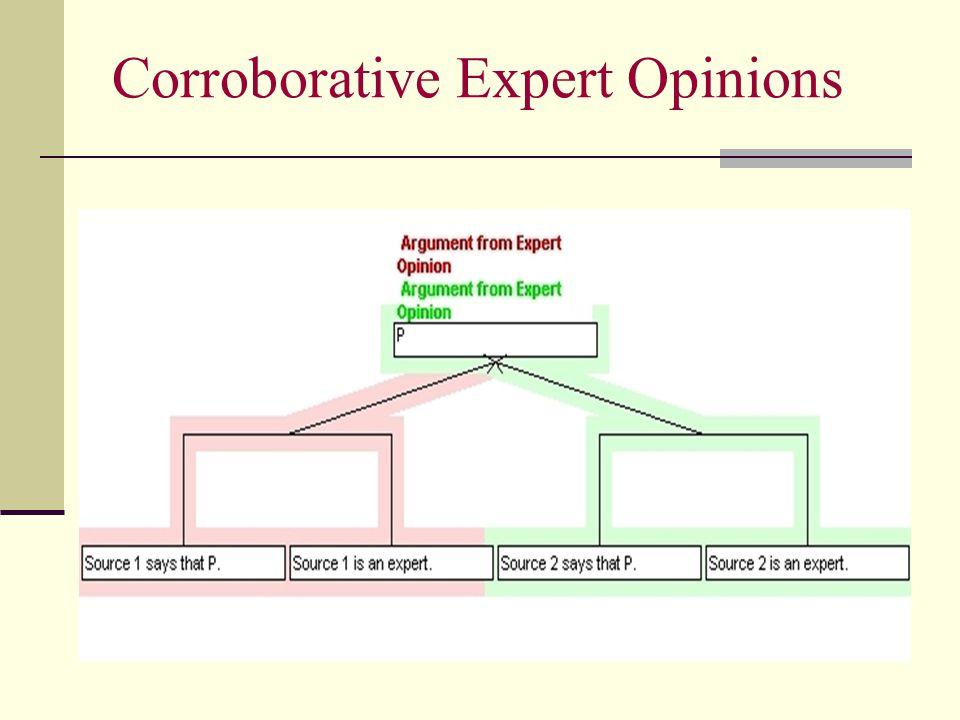 Corroborative Expert Opinions