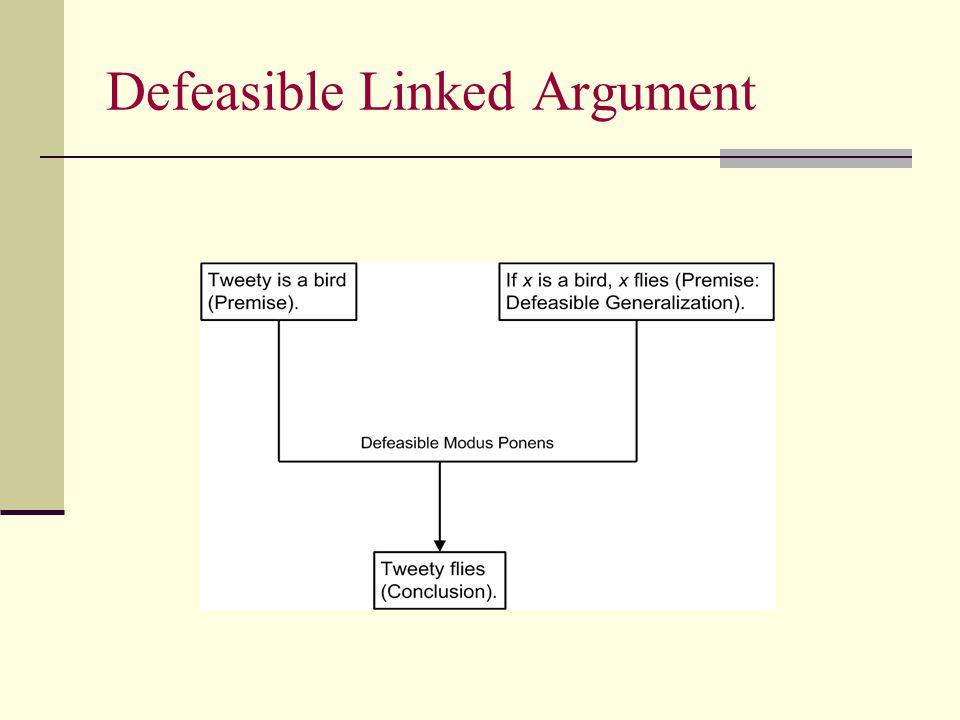 Defeasible Linked Argument