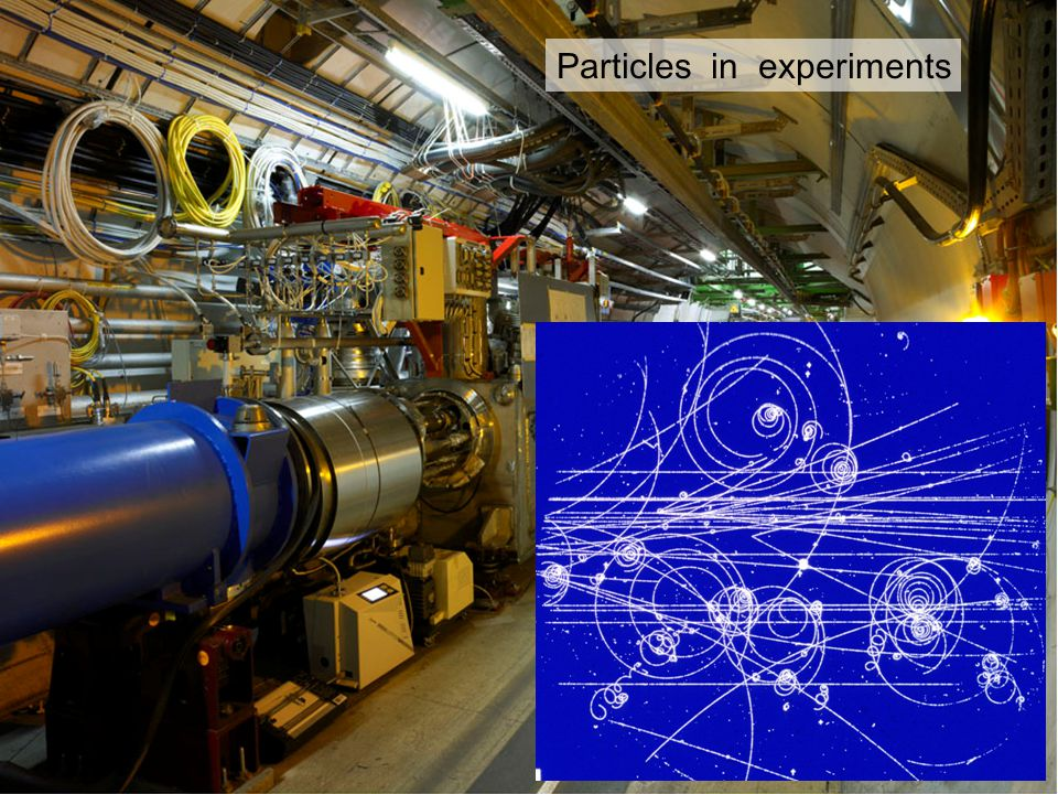 Particles in experiments