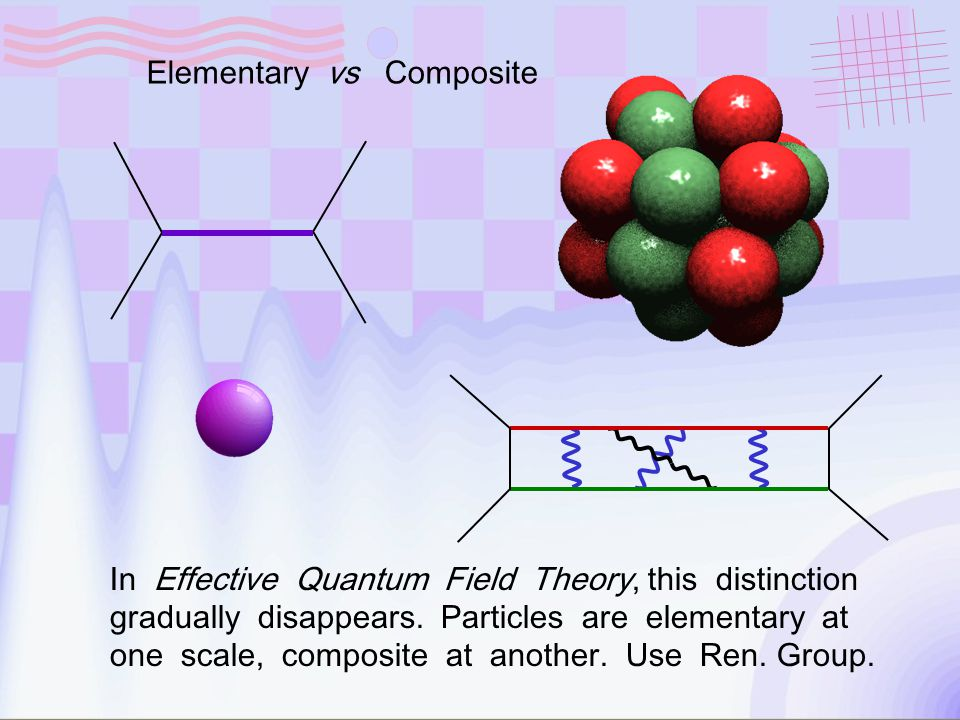 Elementary vs Composite In Effective Quantum Field Theory, this distinction gradually disappears.