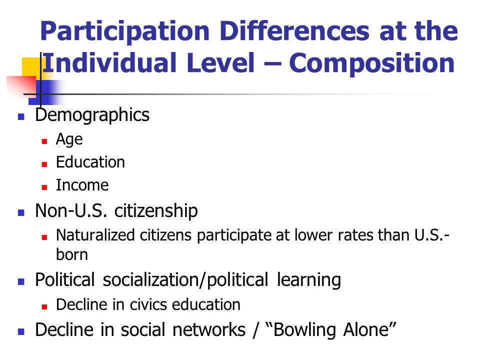 Participation Differences at the Individual Level – Composition Demographics Age Education Income Non-U.S.