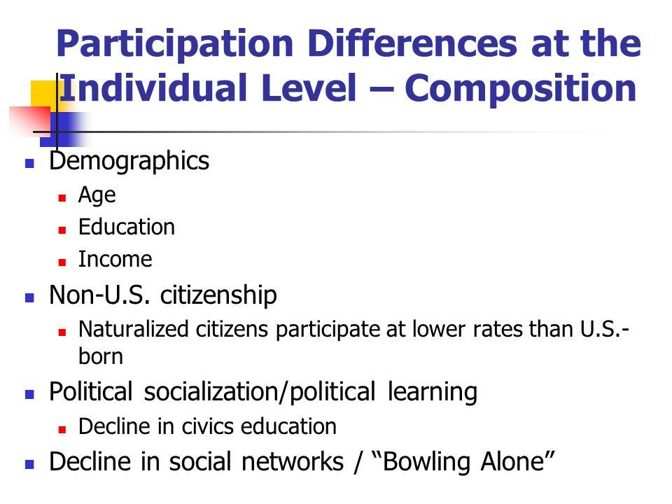 Participation Differences at the Individual Level – Composition Demographics Age Education Income Non-U.S. citizenship Naturalized citizens participat