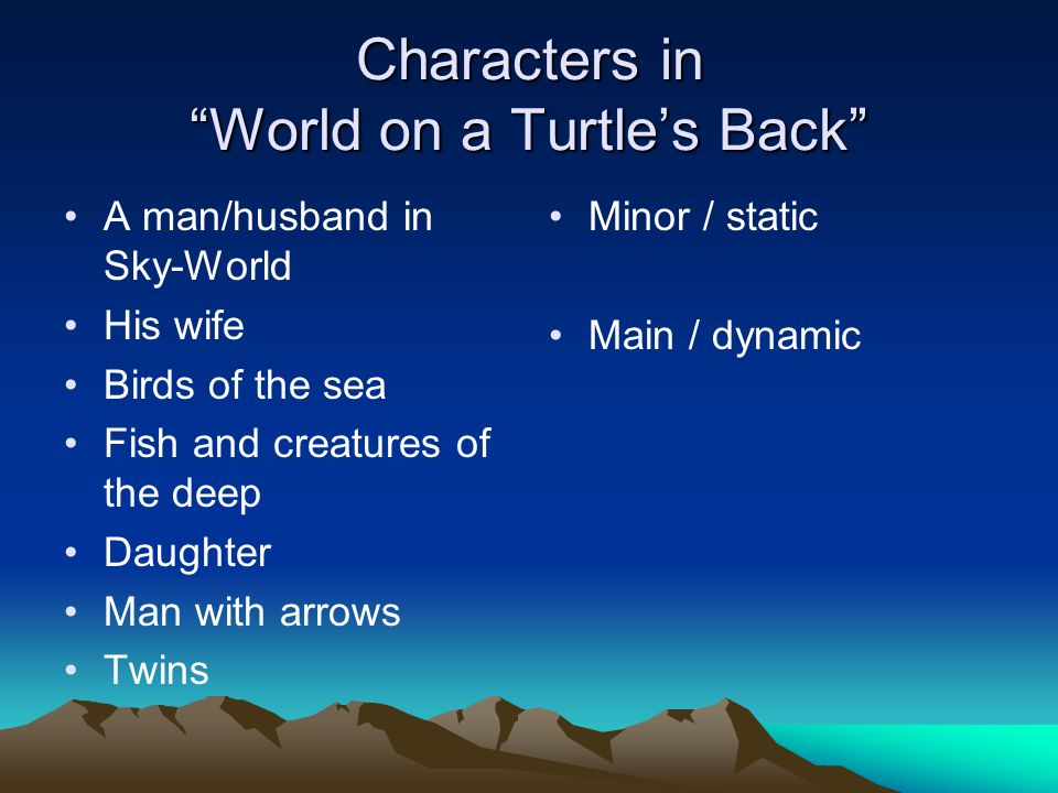 """Characters in """"World on a Turtle's Back"""" A man/husband in Sky-World His wife Birds of the sea Fish and creatures of the deep Daughter Man with arrows"""