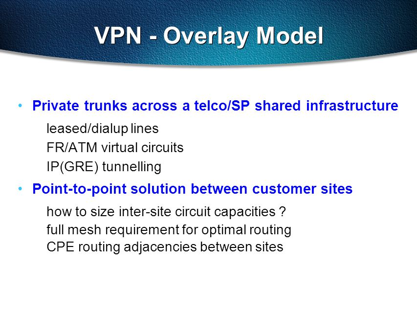 VPN - Overlay Model Private trunks across a telco/SP shared infrastructure leased/dialup lines FR/ATM virtual circuits IP(GRE) tunnelling Point-to-poi