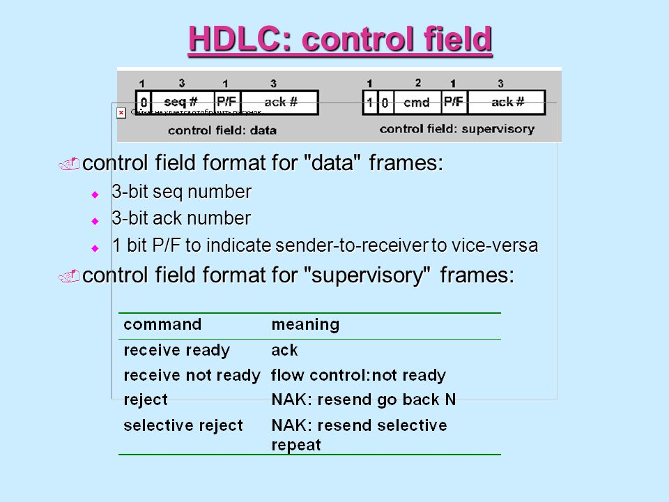 HDLC: control field  control field format for