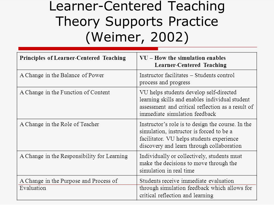 Learner-Centered Teaching Theory Supports Practice (Weimer, 2002) Principles of Learner-Centered TeachingVU – How the simulation enables Learner-Centered Teaching A Change in the Balance of PowerInstructor facilitates – Students control process and progress A Change in the Function of ContentVU helps students develop self-directed learning skills and enables individual student assessment and critical reflection as a result of immediate simulation feedback A Change in the Role of TeacherInstructor's role is to design the course.