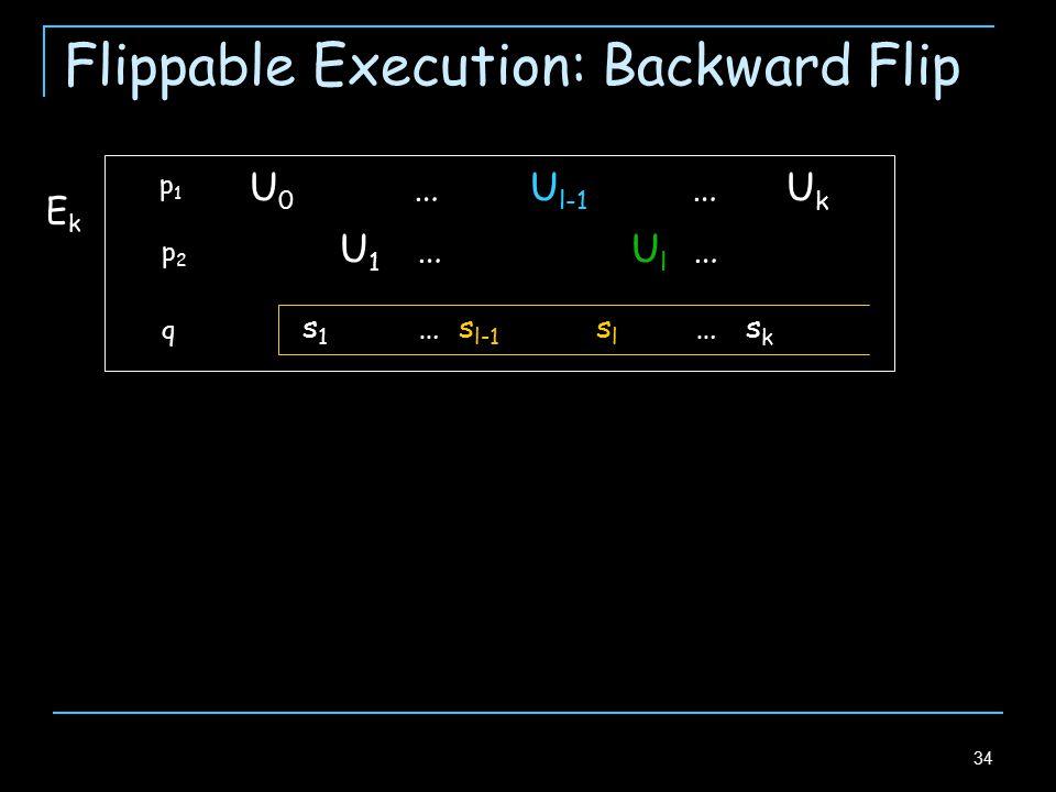 34 Flippable Execution: Backward Flip p1p1 p2p2 q s 1 … s l-1 s l … s k U 1 … U l … U 0 … U l-1 … U k EkEk