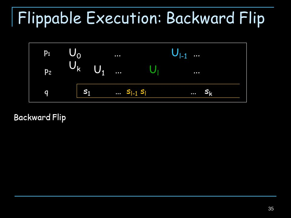 35 Flippable Execution: Backward Flip p1p1 p2p2 q s 1 … s l-1 s l … s k U 1 … U l … U 0 … U l-1 … U k Backward Flip