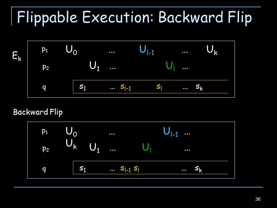 36 Flippable Execution: Backward Flip p1p1 p2p2 q s 1 … s l-1 s l … s k U 1 … U l … U 0 … U l-1 … U k EkEk p1p1 p2p2 q s 1 … s l-1 s l … s k U 1 … U l … U 0 … U l-1 … U k Backward Flip
