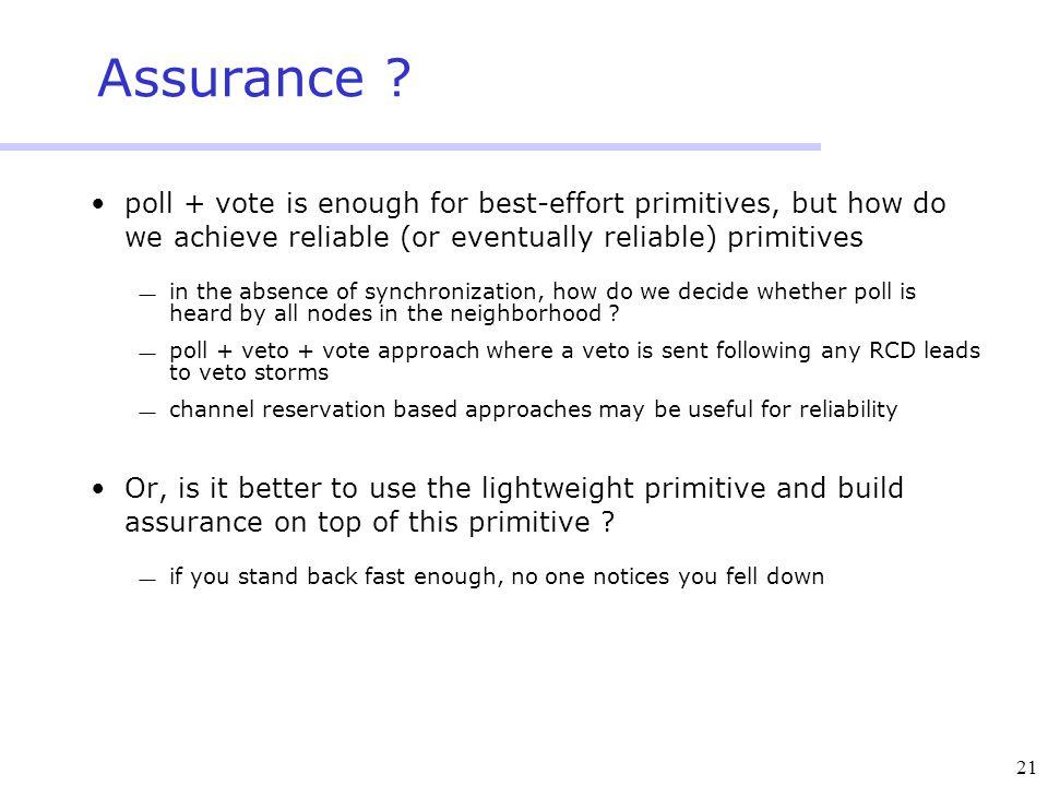 21 Assurance .