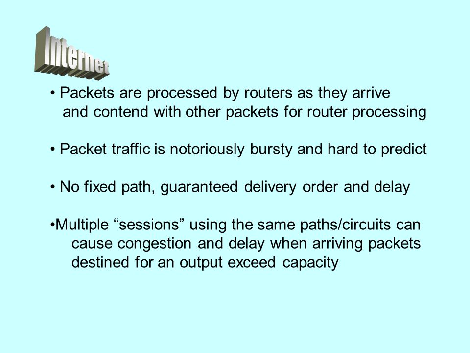 Packets are processed by routers as they arrive and contend with other packets for router processing Packet traffic is notoriously bursty and hard to predict No fixed path, guaranteed delivery order and delay Multiple sessions using the same paths/circuits can cause congestion and delay when arriving packets destined for an output exceed capacity