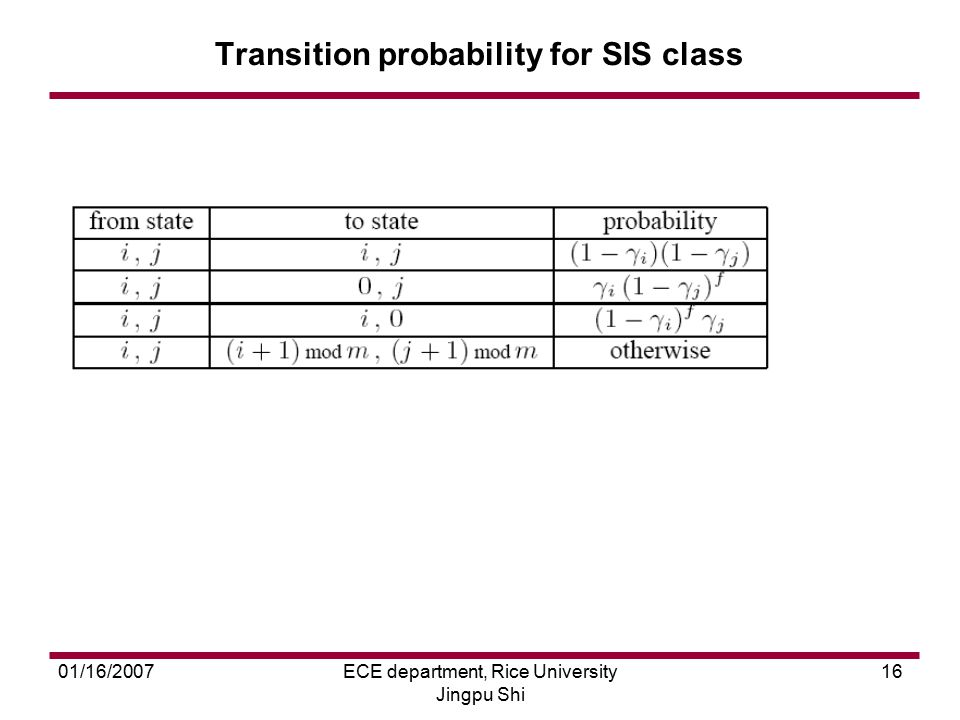 01/16/2007ECE department, Rice University Jingpu Shi 16 Transition probability for SIS class