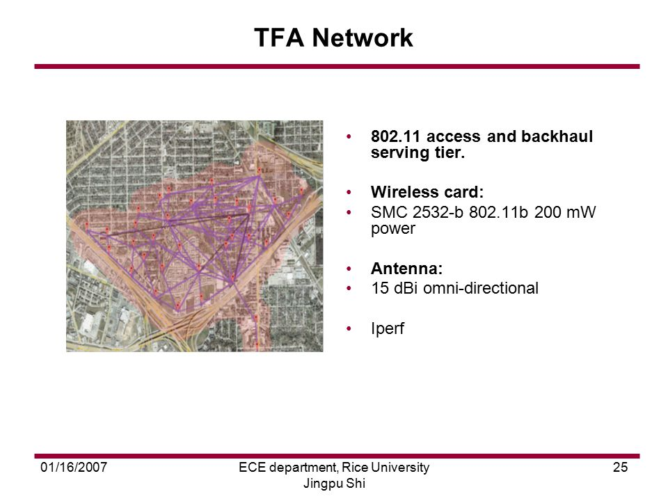 01/16/2007ECE department, Rice University Jingpu Shi 25 TFA Network 802.11 access and backhaul serving tier. Wireless card: SMC 2532-b 802.11b 200 mW