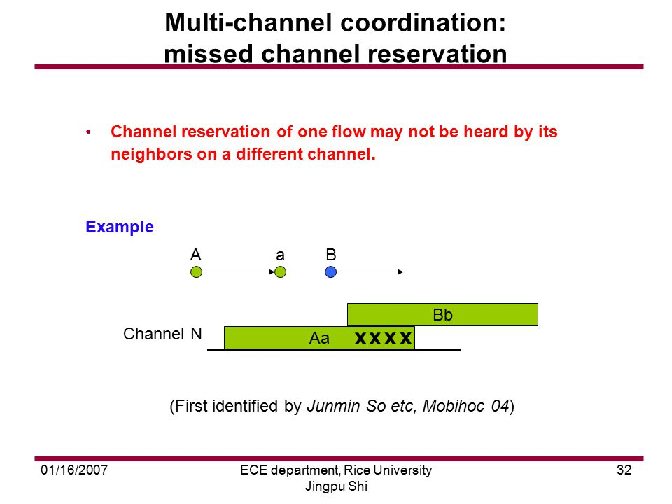 01/16/2007ECE department, Rice University Jingpu Shi 32 Multi-channel coordination: missed channel reservation Channel reservation of one flow may not